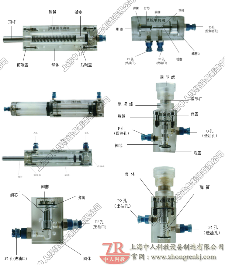 四合一透明液压传动演示系统